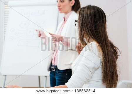 Business presentation on whiteboard in office