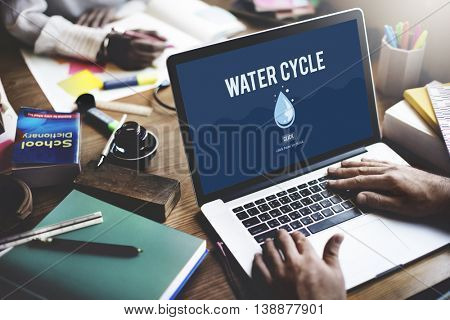 Water Cycle Condensation Evaporation Rain Natural Concept