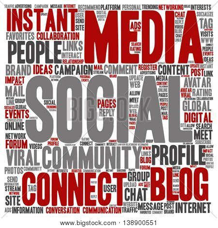 Vector concept or conceptual social media marketing or communication abstract square word cloud isolated on background