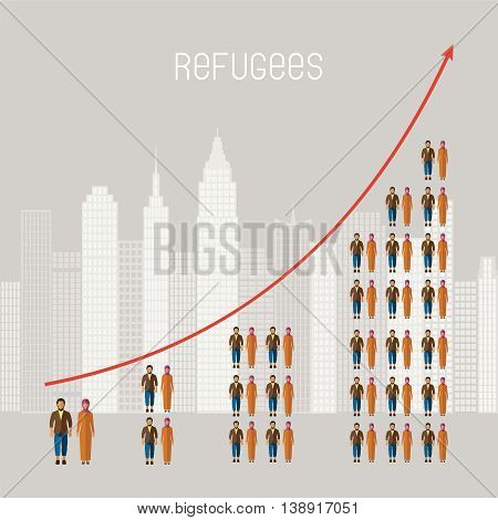 Civil War Refugees Vector Infographics. Emigrants From Conflict Zones.