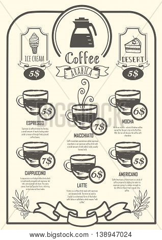 Prices for coffee drinks: cappuccino, latte, espresso, americano. Cup of coffee.