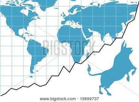 Global Bull Market Chart