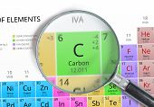 Постер, плакат: Carbon Element Of Mendeleev Periodic Table Magnified With Magn