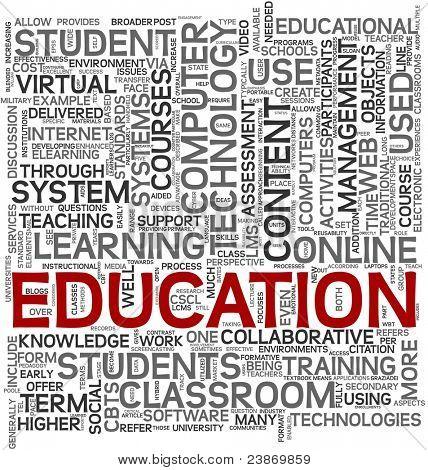 Educação e o conceito de aprendizagem na nuvem de Tags no fundo branco