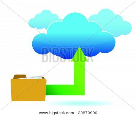 Files being uploaded from a folder to an on-line cloud