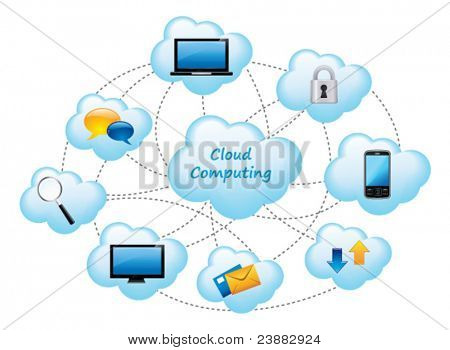 Cloud computing concept design