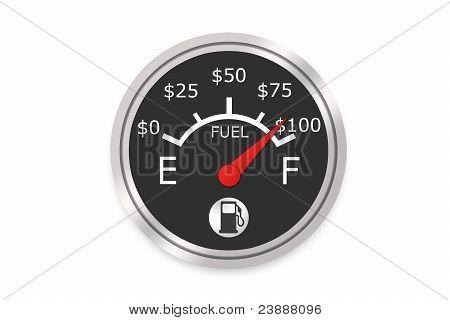 Money Fuel Gauge
