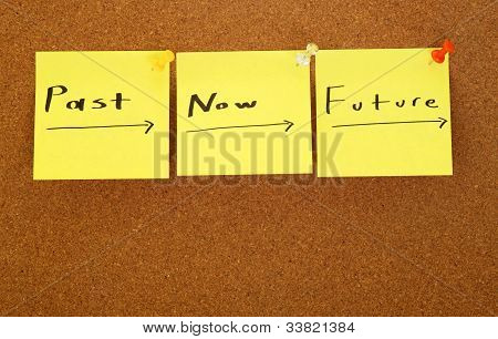 Past Present Future Time Concept On Cork Board