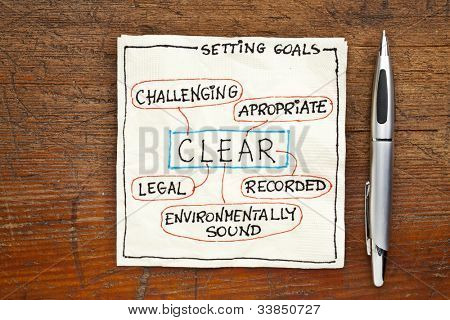 CLEAR ( challenging, legal, environmentally sound,appropriate, recorded) goal setting concept - a napkin doodle on a grunge wooden table