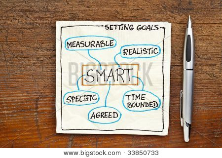 SMART ( specific, measurable, agreed, realistic, time-bound) goal setting concept - a napkin doodle on a grunge wooden table