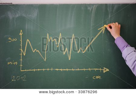 Diagram on a blackboard