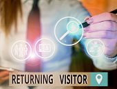 Text Sign Showing Returning Visitor. Conceptual Photo When Someone Returns To Your Website Multiple  poster