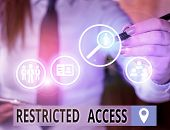 Text Sign Showing Restricted Access. Conceptual Photo A Class Of Service In Which Users May Be Denie poster