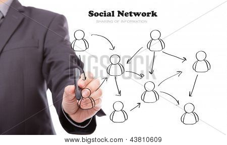 Businessman hand drawing a social network scheme on a whiteboard
