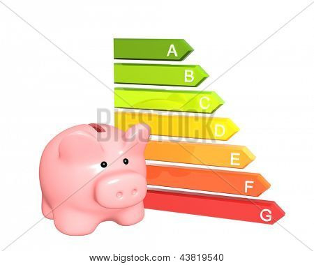 Piggy bank with energy efficiency rating. Isolated over white