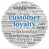 Customer loyalty concept in word tag cloud on white