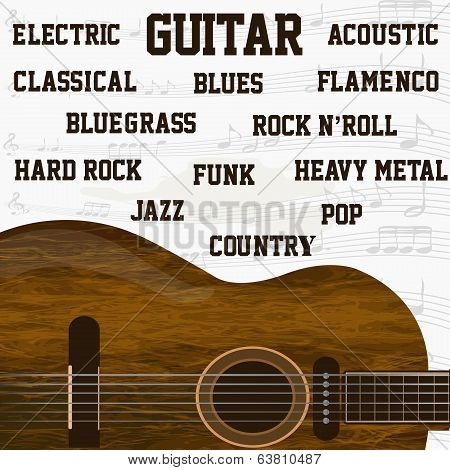 Different Types Of Guitar Music Background