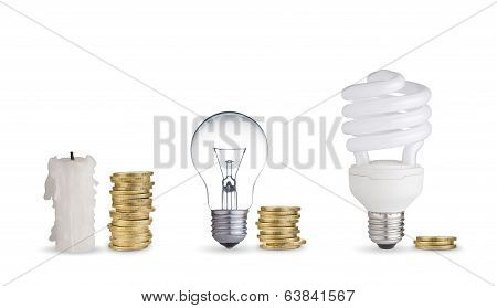 Light Bulbs, Coins And Candle On White