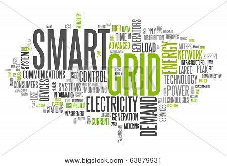Word Cloud Smart Grid