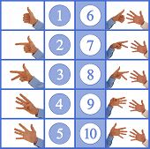 picture of nonverbal  - Hand signs counting up from one to ten in sign language - JPG