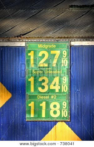 Gas Prices: The Good Old Days