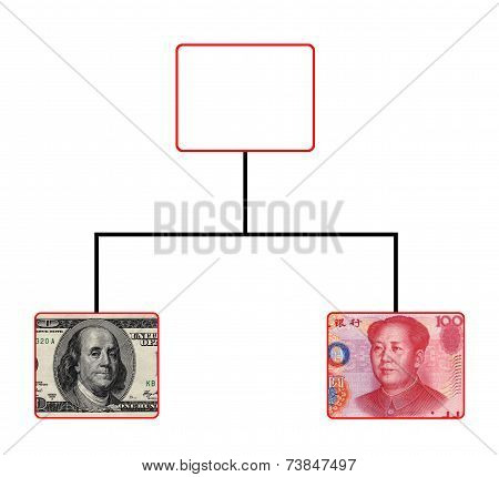 Fighting Chart Of Usd And Rmb On A White Background