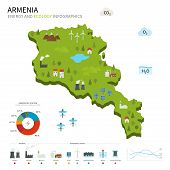 foto of armenia  - Energy industry and ecology of Armenia vector map with power stations infographic - JPG