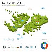 image of falklands  - Energy industry and ecology of Falkland Islands vector map with power stations infographic - JPG