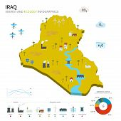 image of iraq  - Energy industry and ecology of Iraq vector map with power stations infographic - JPG