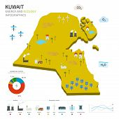picture of kuwait  - Energy industry and ecology of Kuwait vector map with power stations infographic - JPG