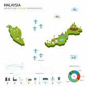 foto of hydroelectric power  - Energy industry and ecology of Malaysia vector map with power stations infographic - JPG
