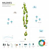 picture of hydroelectric power  - Energy industry and ecology of Maldives vector map with power stations infographic - JPG