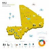 stock photo of hydroelectric power  - Energy industry and ecology of Mali vector map with power stations infographic - JPG
