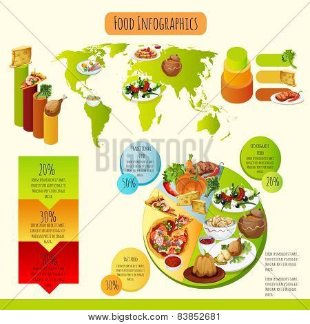 Traditional Food Infographics