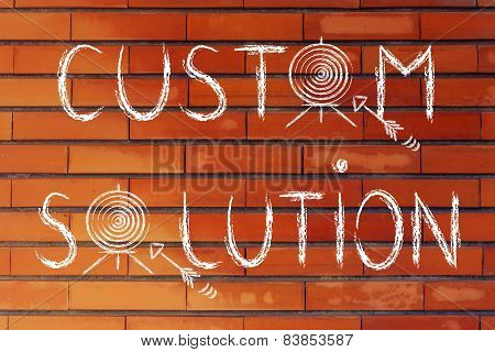 Business: Define Your Target, Reach The Best Custom Solution