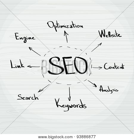 Seo Search Engine Optimization Internet Searching Infographic