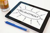 image of recruitment  - Recruitment  - JPG