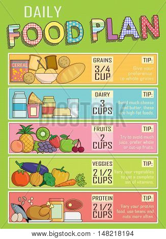 Infographic chart, illustration of a healthy daily nutrition food plan proportions. Shows healthy food balance for successful growth, education and work.