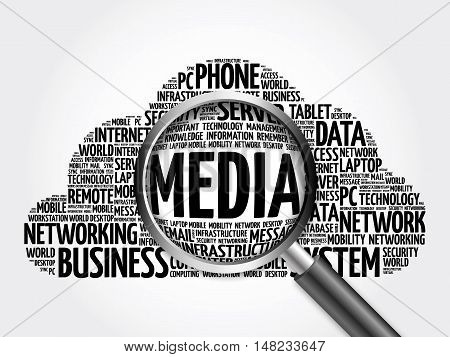 Media Word Cloud With Magnifying Glass