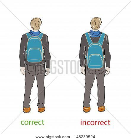 correct and incorrect wearing a backpack. vector illustration