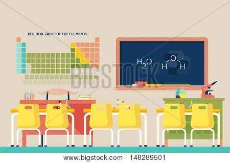Lesson of chemistry at school classroom. Course with water or H2O molecule on blackboard and periodic table of elements on wall, flasks or tubes, microscope. Can be used for knowledge theme