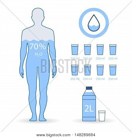 Water balance vector flat illustrations. Human balance of water. Healthy lifestyle concept.