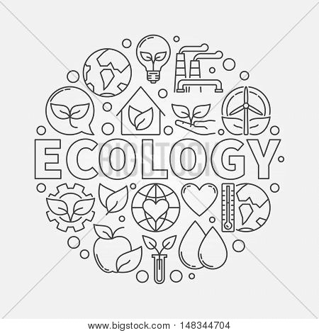 Ecology round symbol. Vector linear eco concept sign made with word Ecology and ecological icons