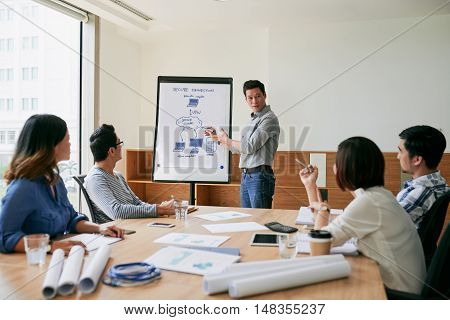 Vietnamese businessman presenting his idea to coworkers