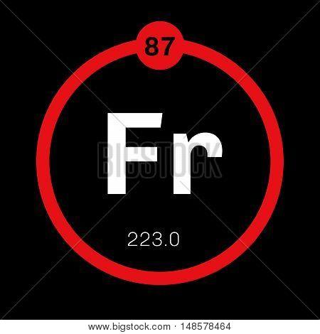 Plutonium Chemical Element