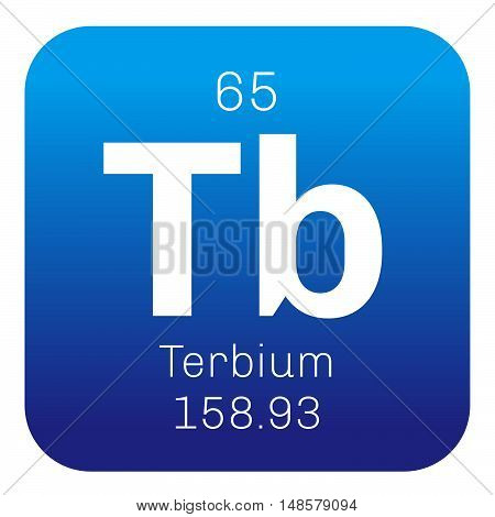 Terbium Chemical Element