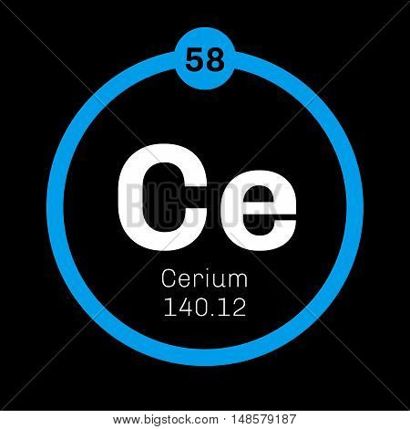 Cerium Chemical Element
