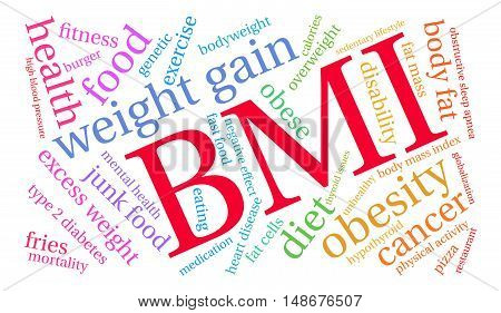 BMI word cloud on a white background.