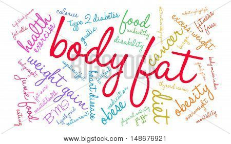 Body Fat Word Cloud