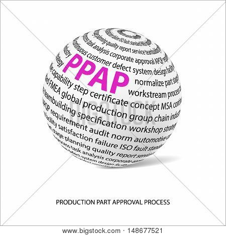 Production part approval process word ball. White ball with main title PPAP and filled by other words related with PPAP method. Vector illustration